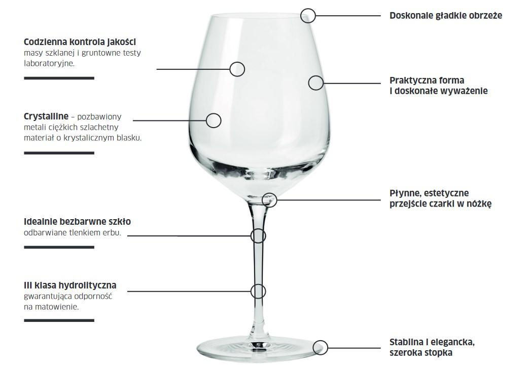 Cechy produktów Krosno Professional
